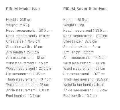 eid-body-type.jpg